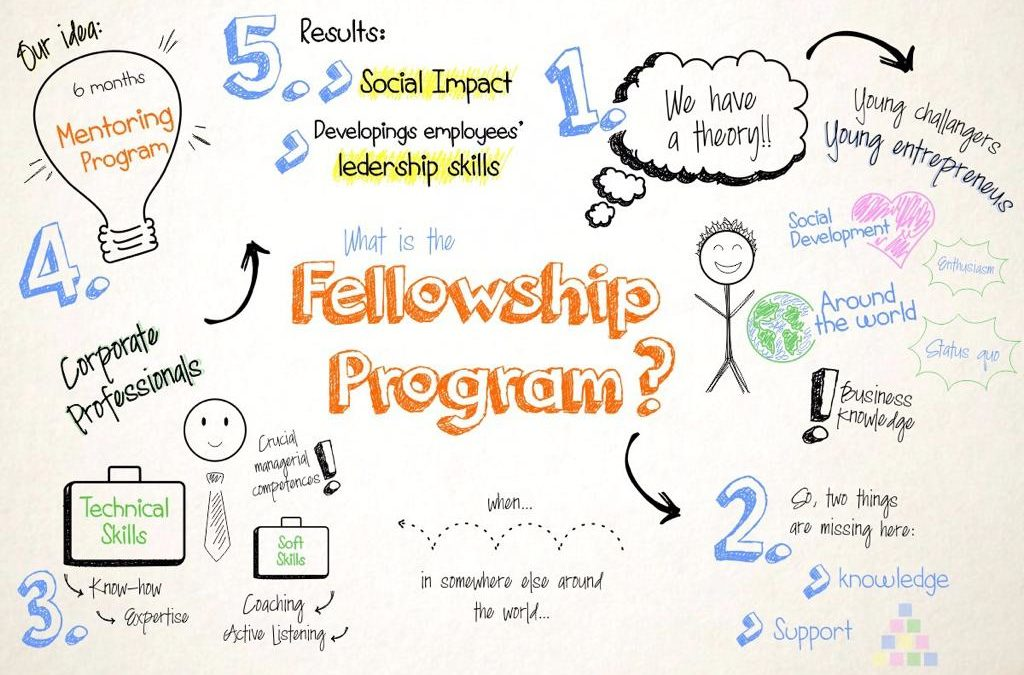 Yunus&Youth Social Entrepreneurship Fellowship Program Opens Applications